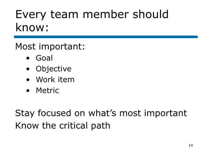 Every team member should know: