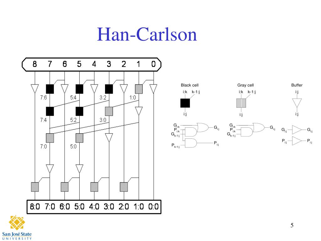ppt - 8 bit alu powerpoint presentation