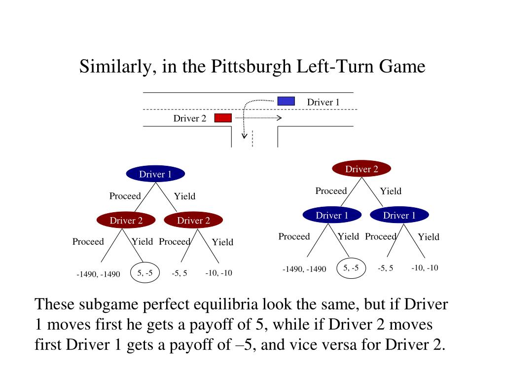 Similarly, in the Pittsburgh Left-Turn Game