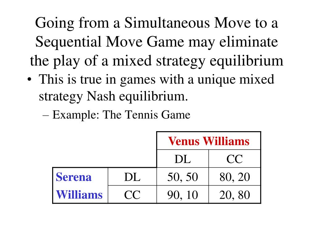 Going from a Simultaneous Move to a Sequential Move Game may eliminate the play of a mixed strategy equilibrium