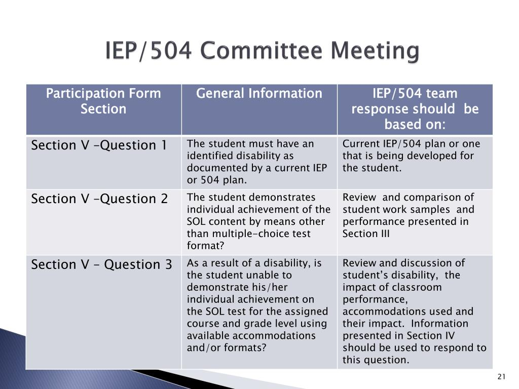 IEP/504 Committee Meeting