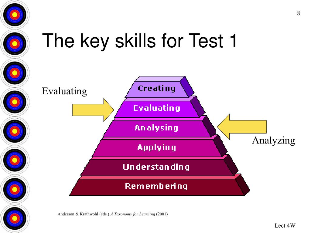 The key skills for Test 1