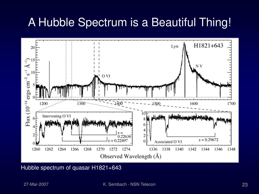 A Hubble Spectrum is a Beautiful Thing!