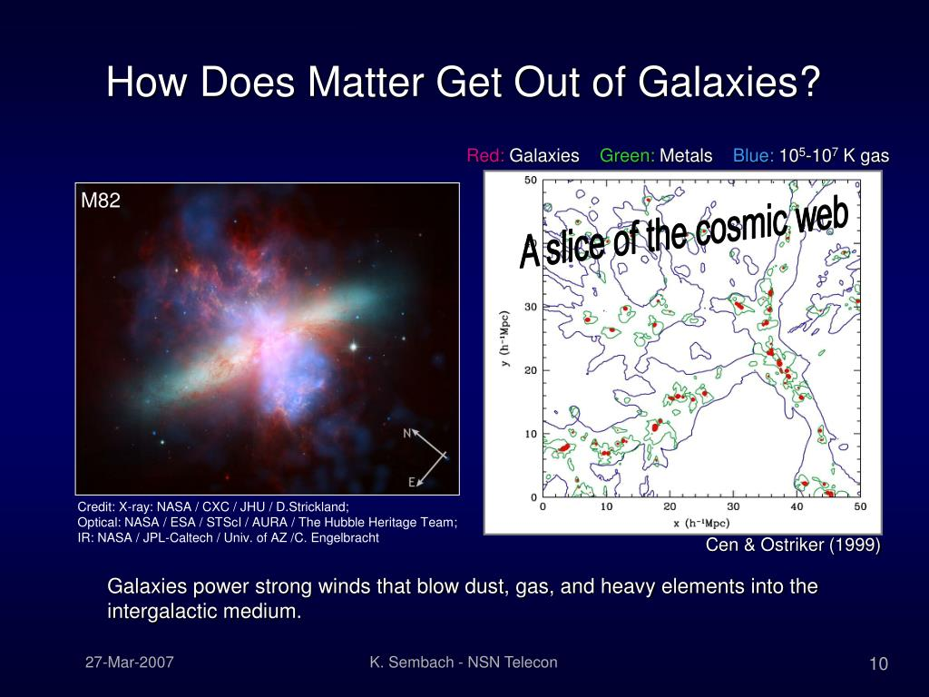 How Does Matter Get Out of Galaxies?