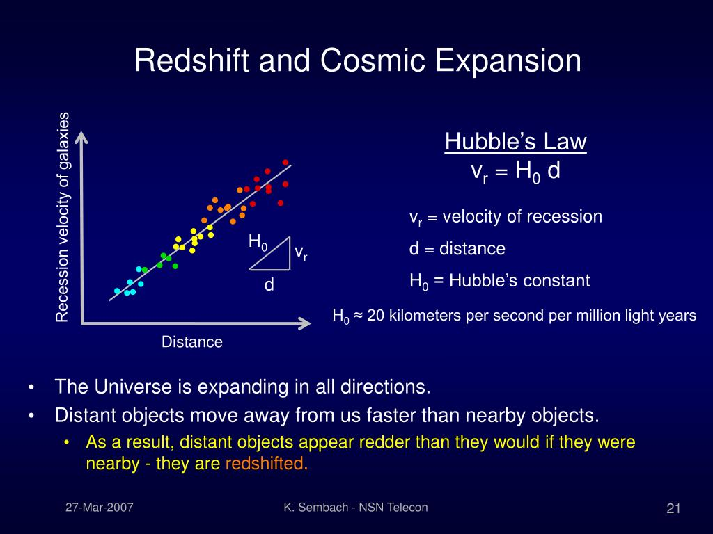 Recession velocity of galaxies