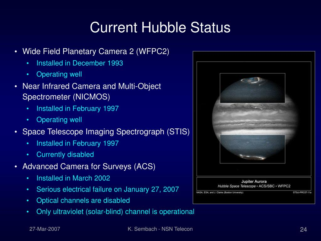 Current Hubble Status