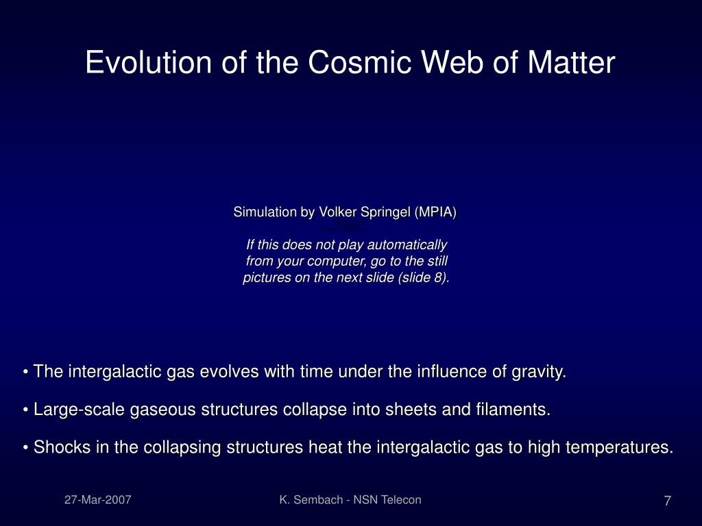 Evolution of the Cosmic Web of Matter