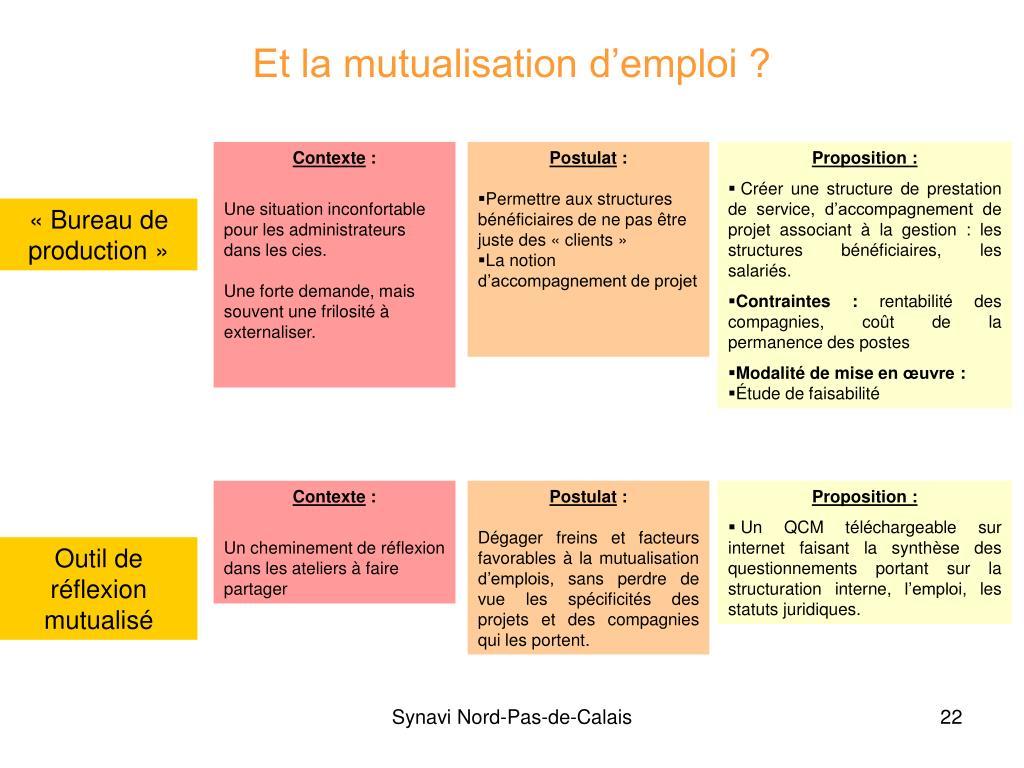 Et la mutualisation d'emploi ?