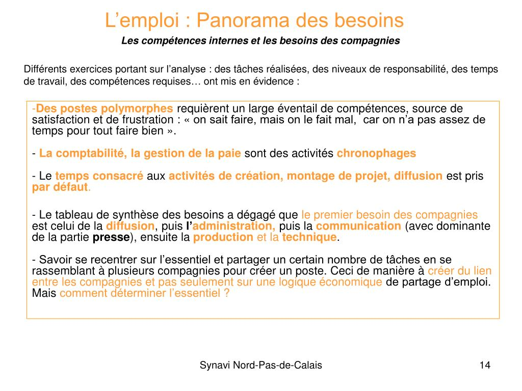 L'emploi : Panorama des besoins