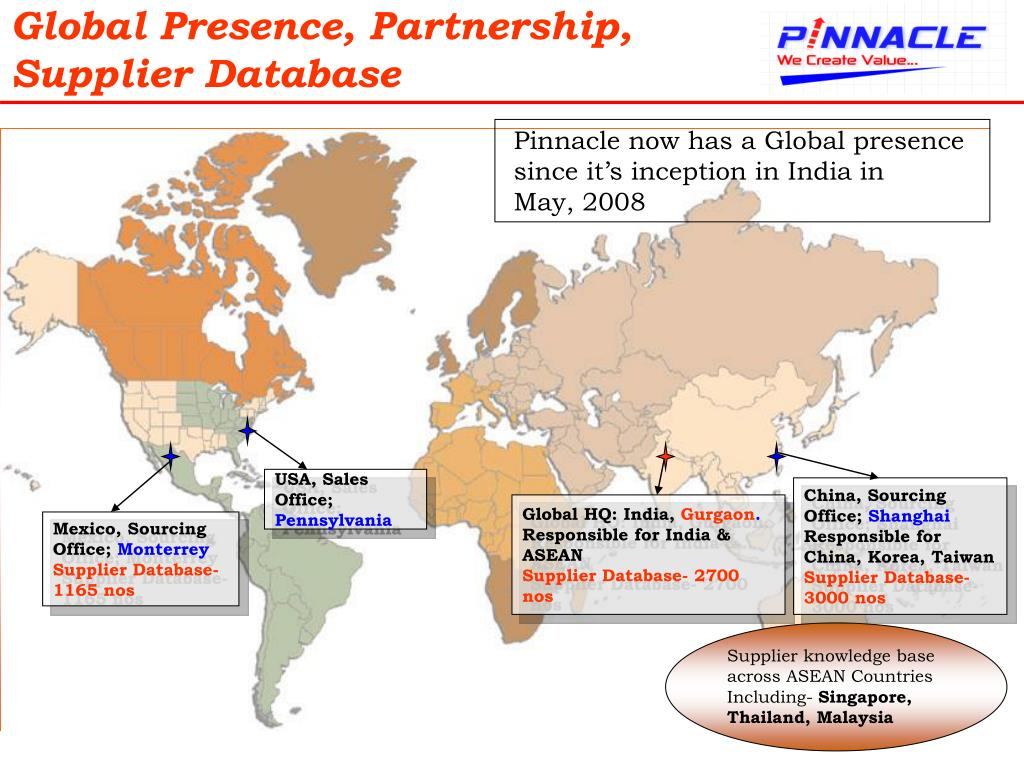 Global Presence, Partnership, Supplier Database