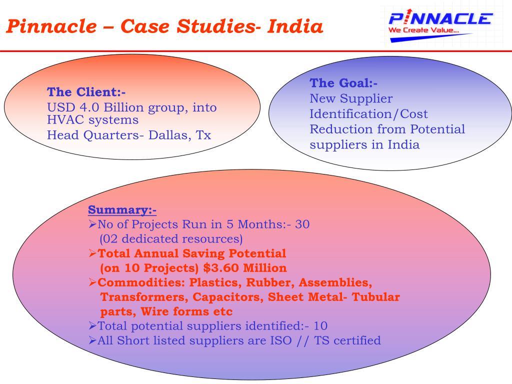 Pinnacle – Case Studies- India