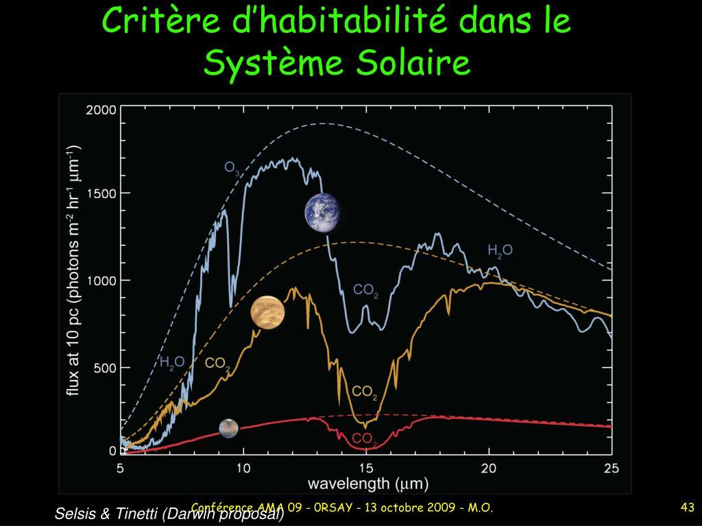 Critère d'habitabilité dans le Système Solaire