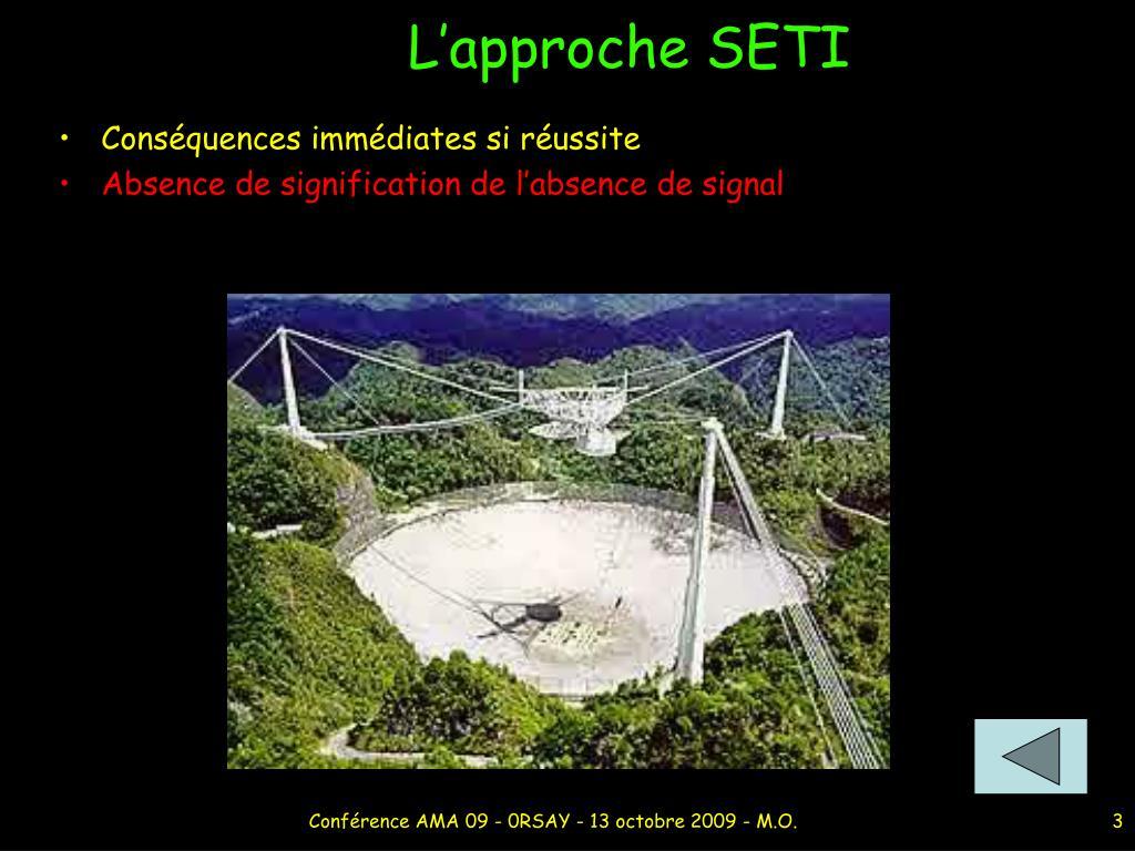 L'approche SETI