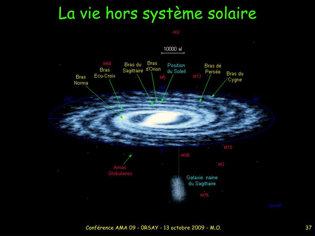 La vie hors système solaire