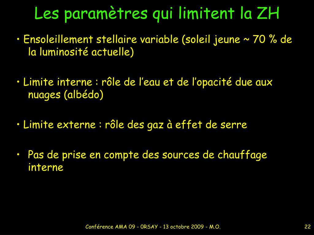Les paramètres qui limitent la ZH