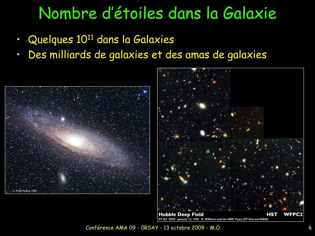Nombre d'étoiles dans la Galaxie