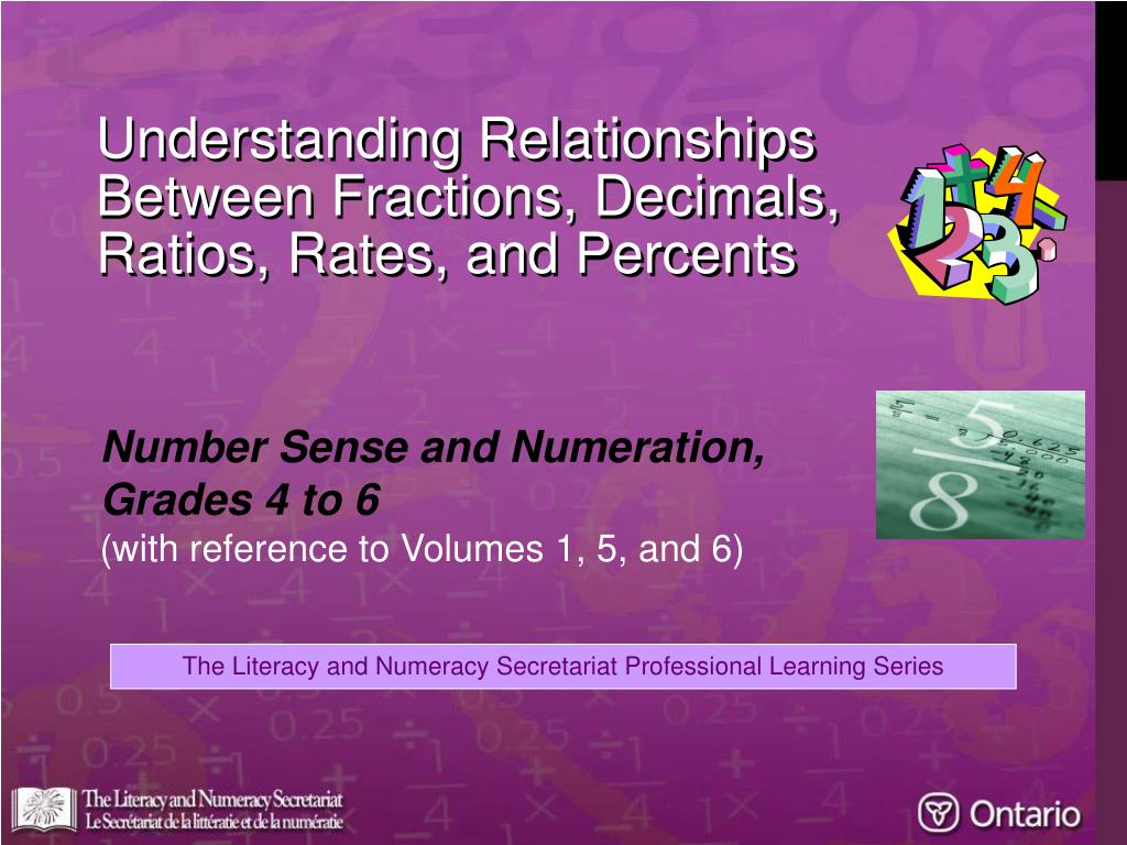 Understanding Relationships Between Fractions, Decimals, Ratios, Rates, and Percents