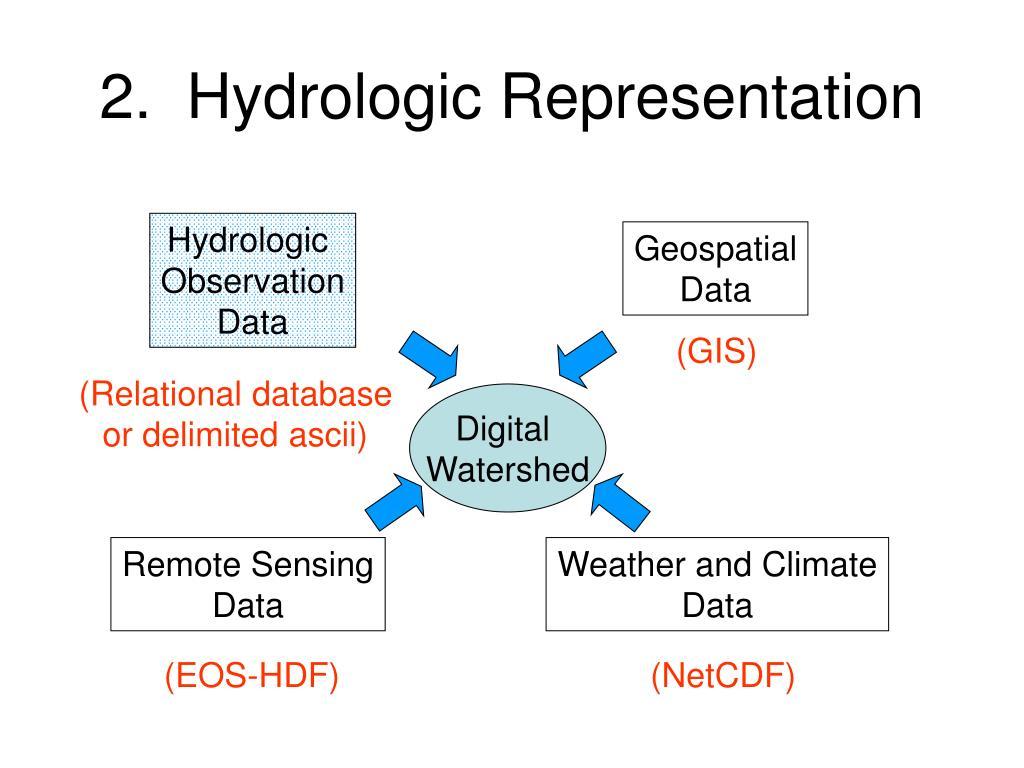 2.  Hydrologic Representation