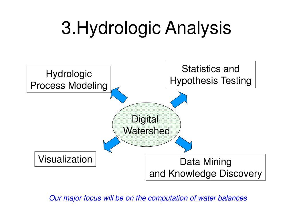 3.Hydrologic Analysis