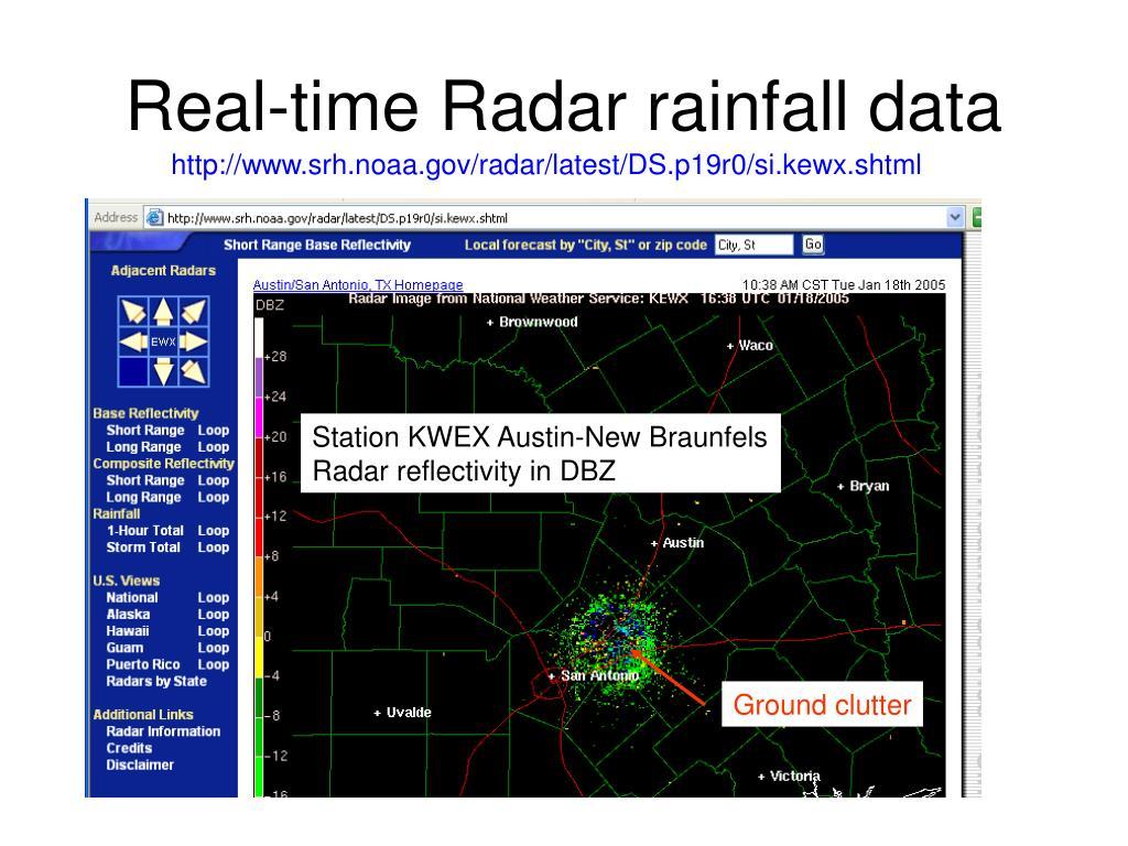 Real-time Radar rainfall data