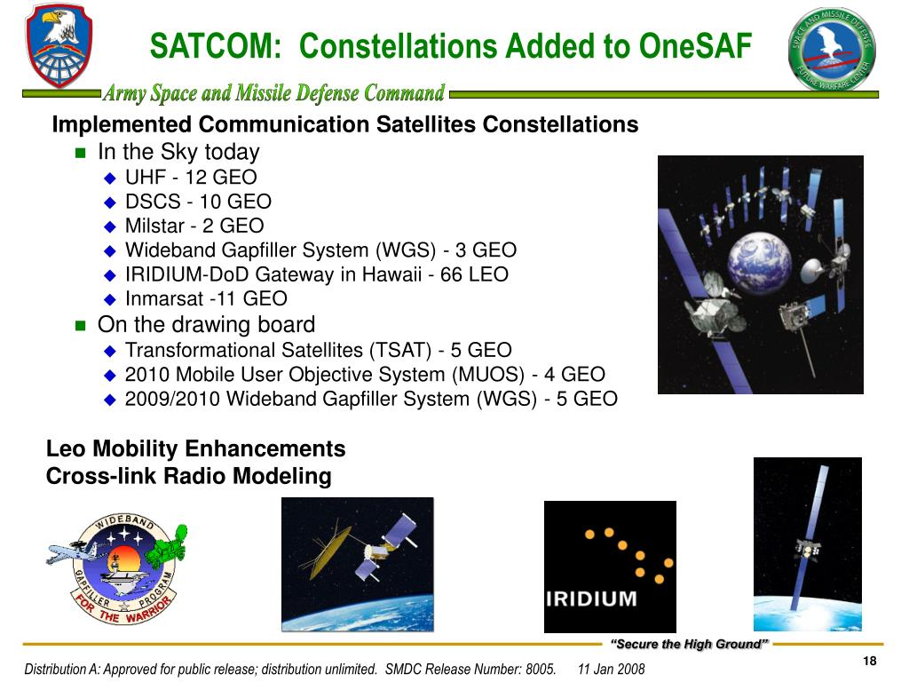 SATCOM:  Constellations Added to OneSAF
