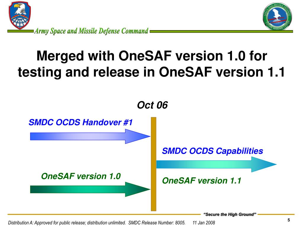 Merged with OneSAF version 1.0 for testing and release in OneSAF version 1.1