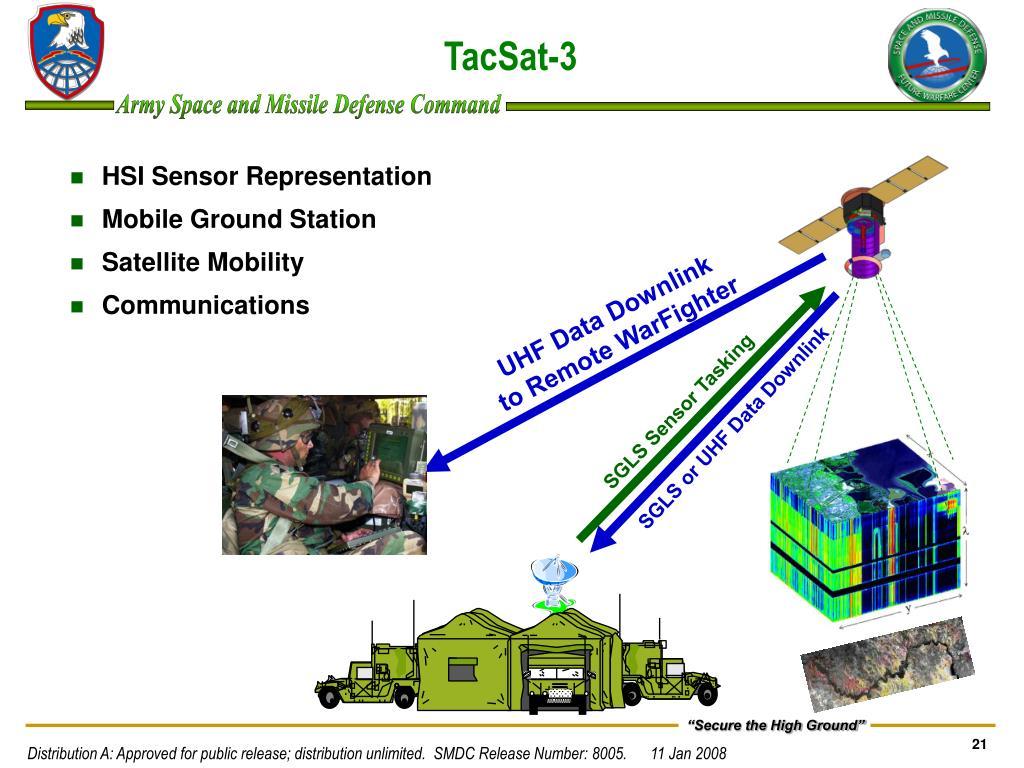 HSI Sensor Representation