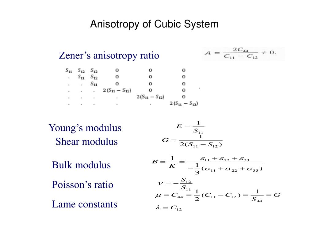 Anisotropy of Cubic System
