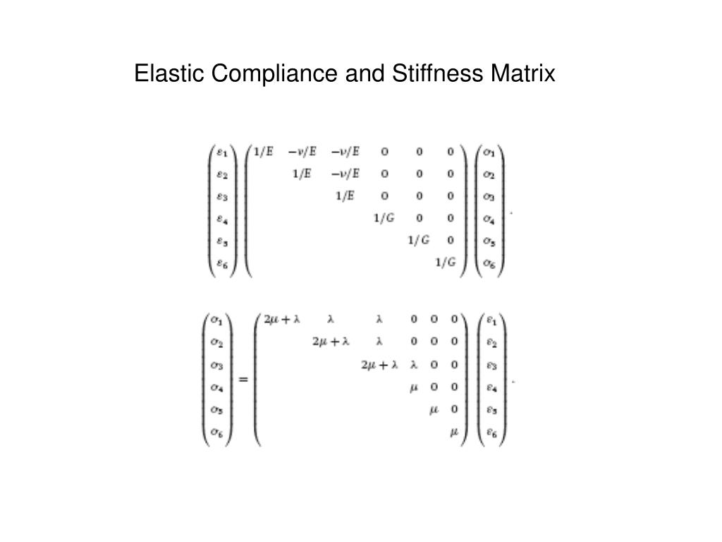 Elastic Compliance and Stiffness Matrix