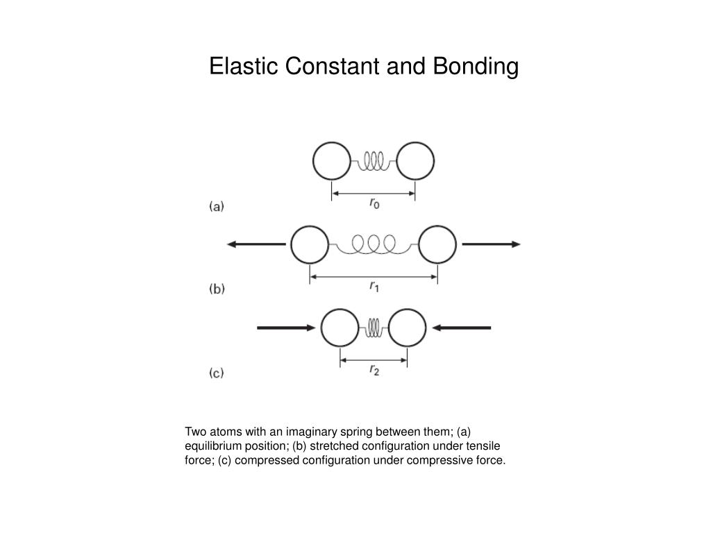 Elastic Constant and Bonding