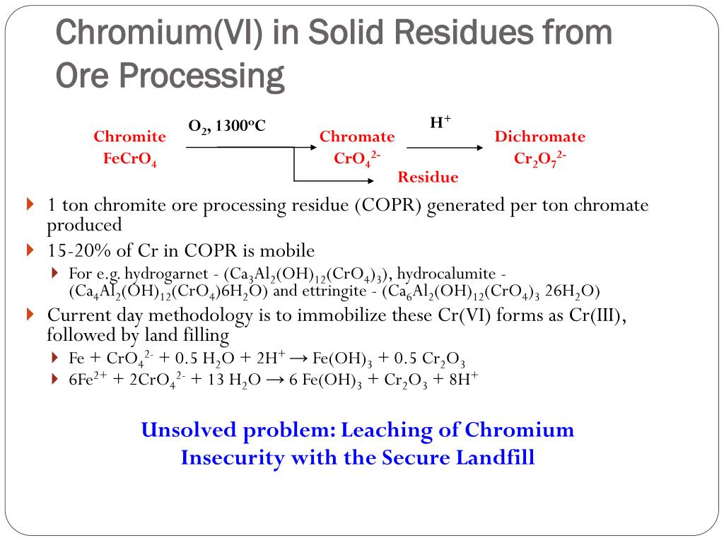 Chromium(VI) in Solid Residues from Ore Processing