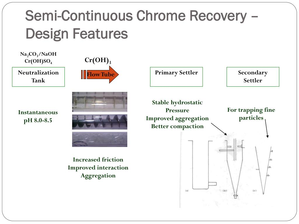 Semi-Continuous Chrome Recovery – Design Features