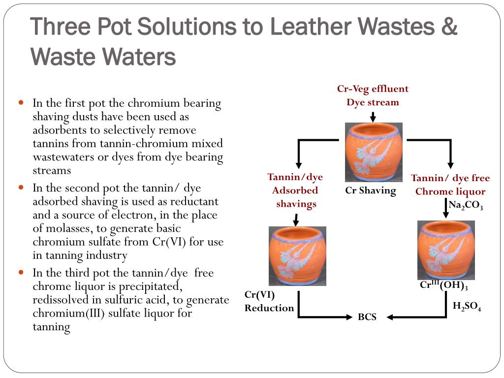 Three Pot Solutions to Leather Wastes & Waste Waters