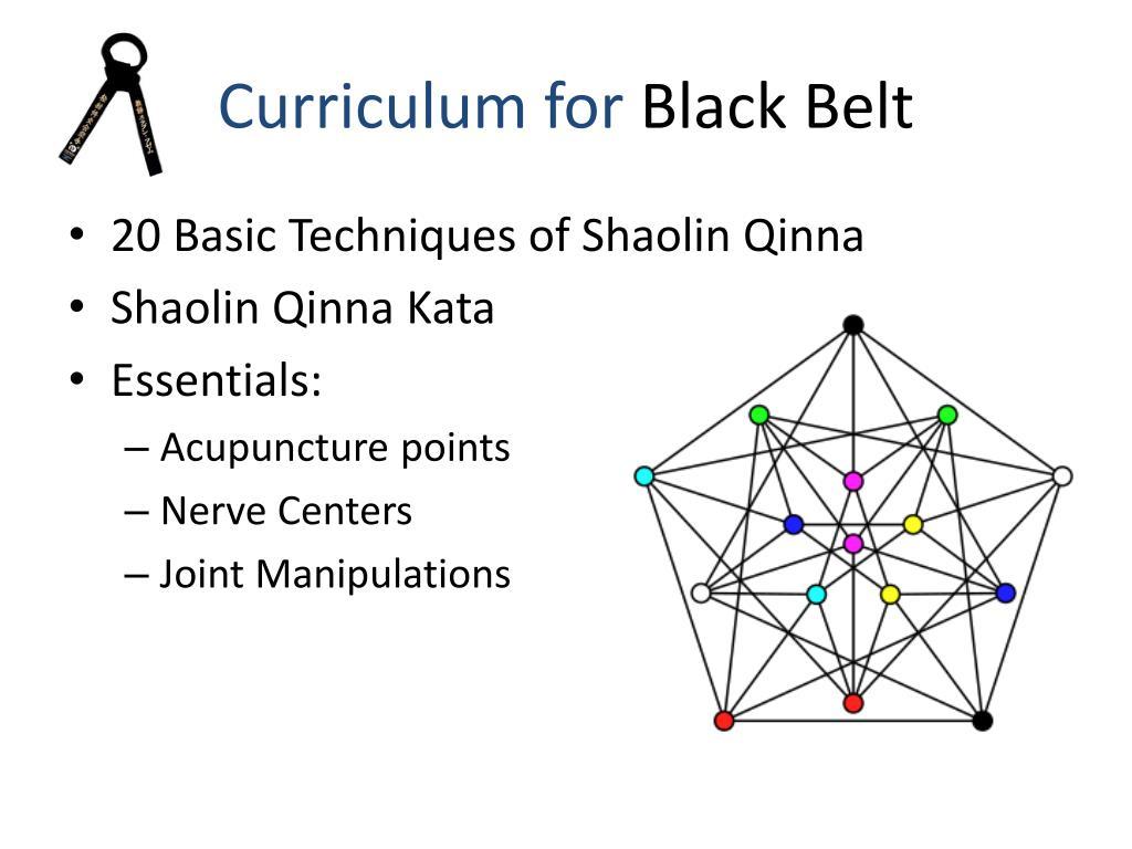 Curriculum for