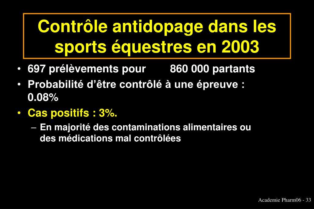 Contrôle antidopage dans les sports équestres en 2003