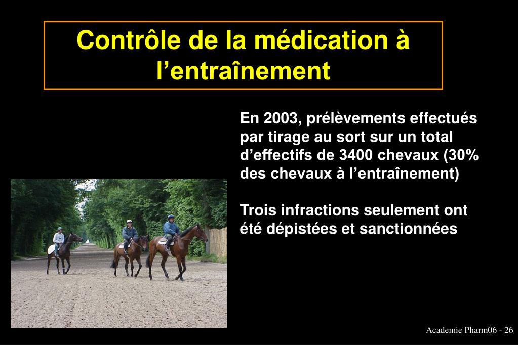 Contrôle de la médication à l'entraînement