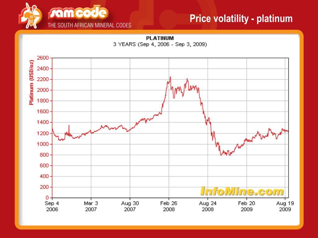 Price volatility - platinum