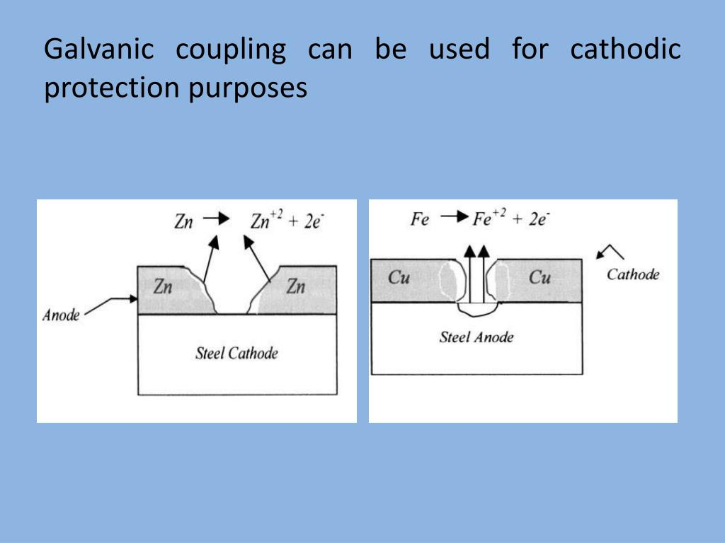 Galvanic coupling can be used for cathodic protection purposes