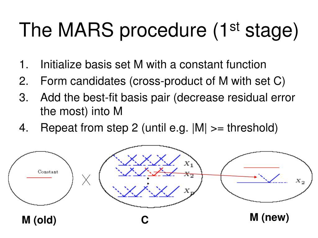 The MARS procedure (1
