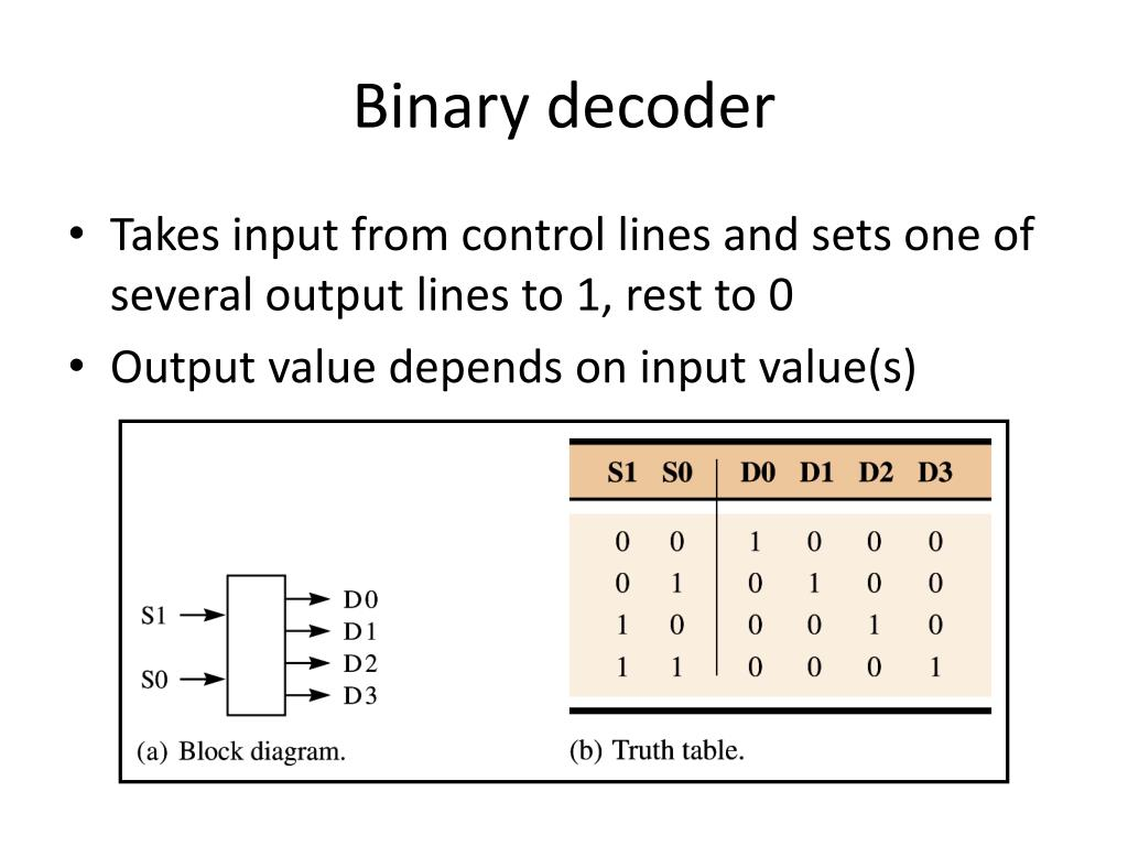 Binary is extremely important to the computer world The majority of computers today store all sorts of information in binary form This lesson helps to