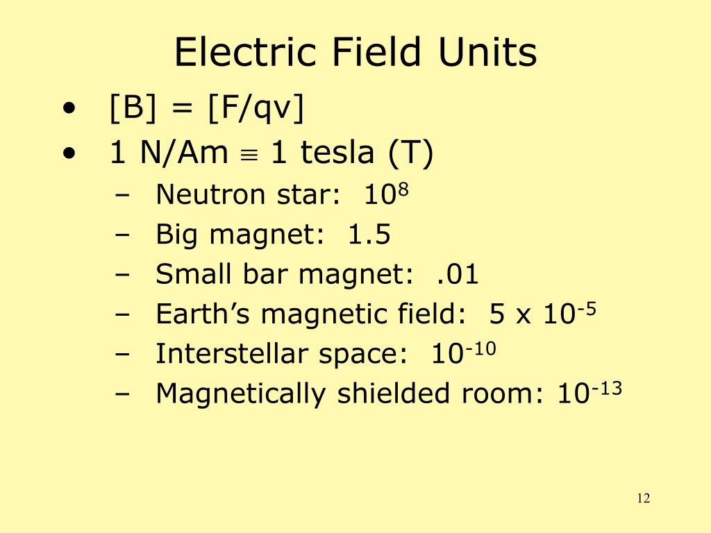 Electric Field Units