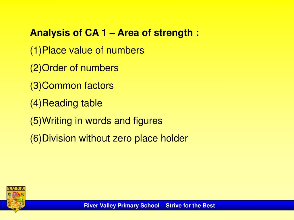 Analysis of CA 1 – Area of strength :