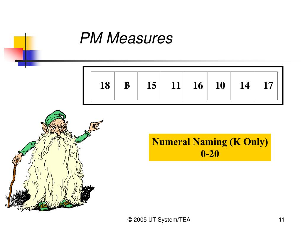 PM Measures
