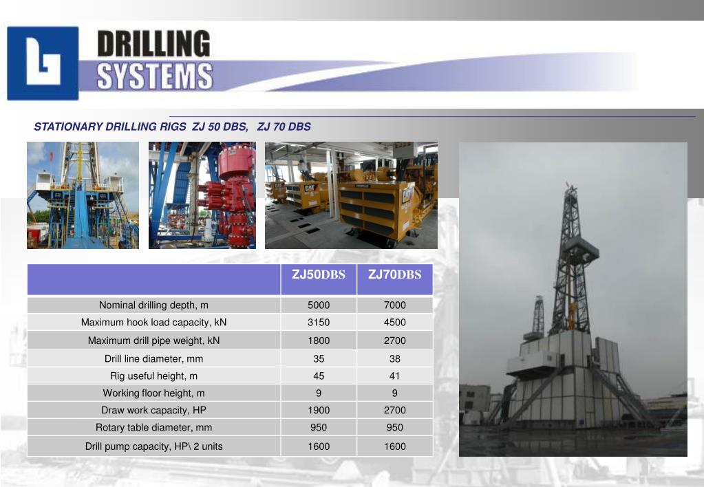 STATIONARY DRILLING RIGS  ZJ