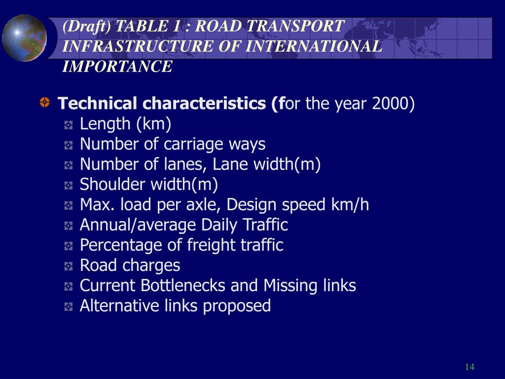 (Draft) TABLE 1 : ROAD TRANSPORT INFRASTRUCTURE OF INTERNATIONAL IMPORTANCE