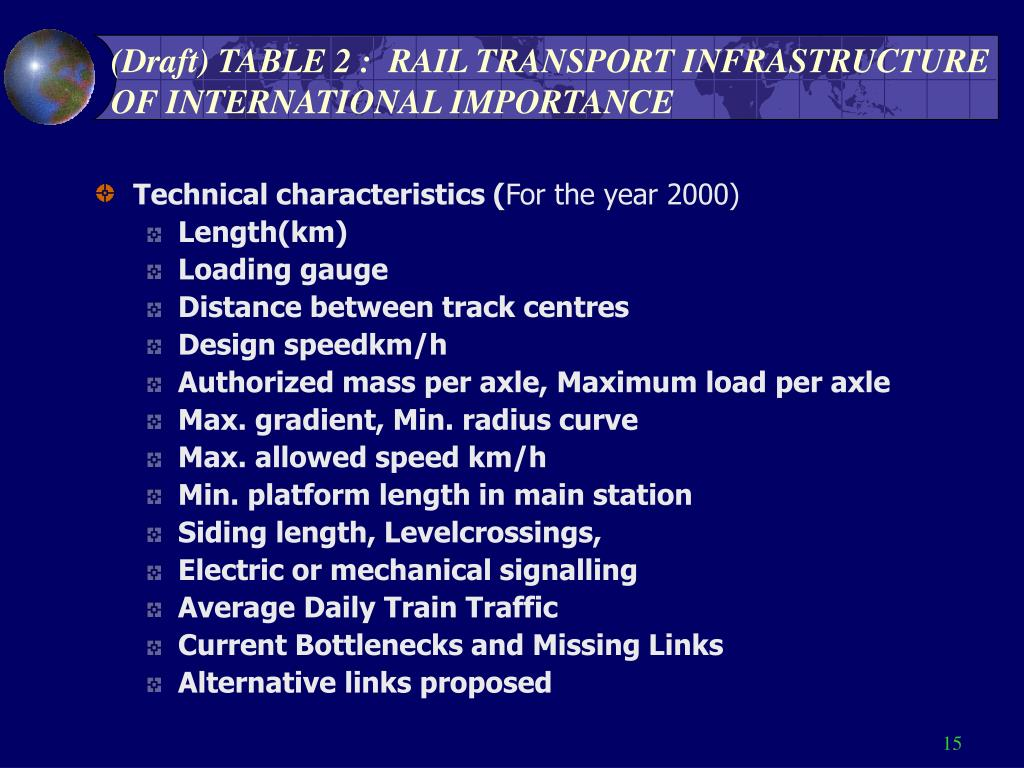 (Draft) TABLE 2 :  RAIL TRANSPORT INFRASTRUCTURE OF INTERNATIONAL IMPORTANCE