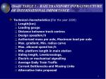 draft table 2 rail transport infrastructure of international importance