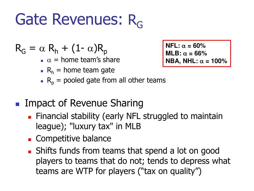 Gate Revenues: