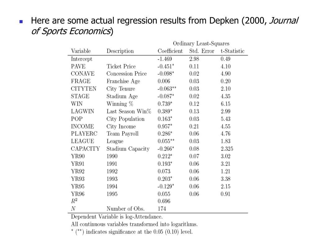 Here are some actual regression results from Depken (2000,