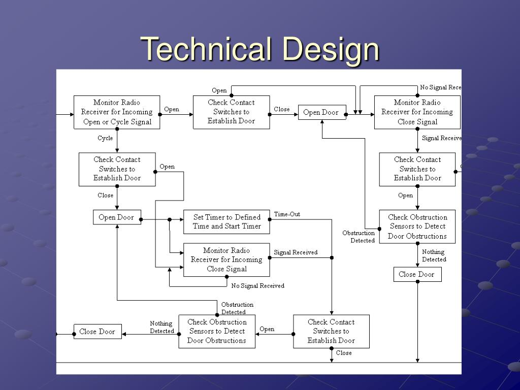 Technical Design